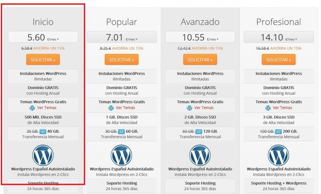 seleccionar plan de wordpress para el blog